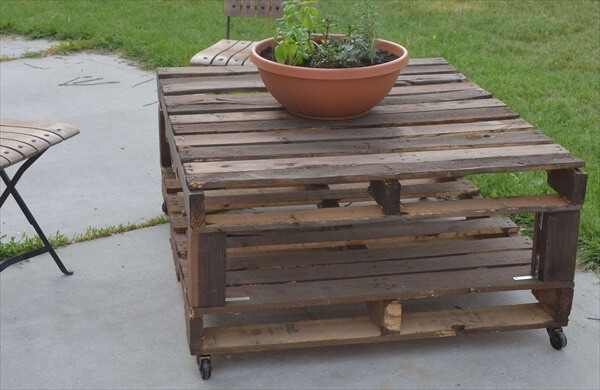 Pallet Table Plans: Every Possible Effort | 101 Pallets