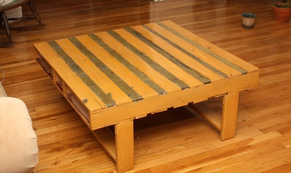 pallet table plans  Coffee table made out. Pallet Table Plans  Every Possible Effort   101 Pallets