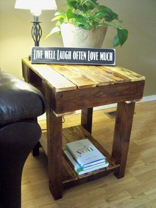 posts diy pallet and fallen tree coffee table pallet coffee table ...
