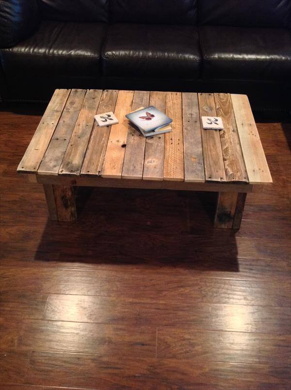 diy simple wood pallet coffee table 101 pallets. Black Bedroom Furniture Sets. Home Design Ideas