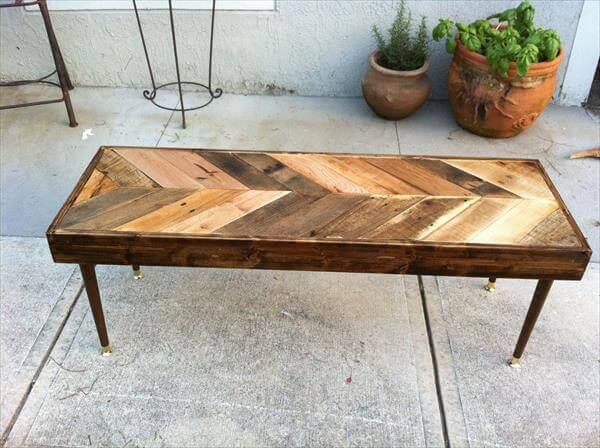 Repurposed Pallets Tables Diy chevron pallet coffee table 101 pallets