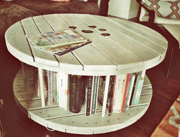Diy pallet cable reel coffee table 101 pallets for Cable reel table
