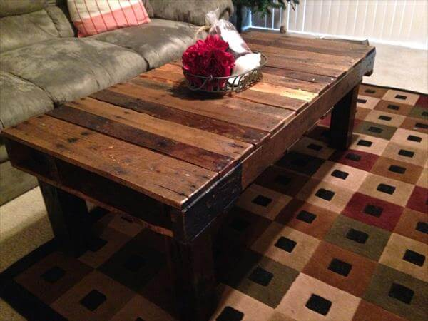 DIY Pallet Teal Blue Distressed Coffee Table Wood Pallet Coffee Table ...