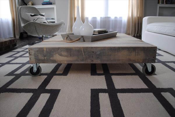 Diy Pallet Coffee Table With Casters 101 Pallets