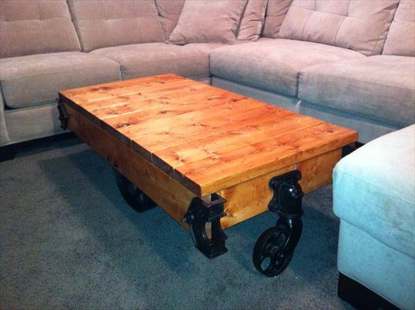 Recycled Pallet Factory Cart Coffee Table