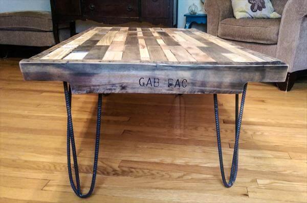 Rustic Yet Modern Pallet Industrial Coffee Table Part 63