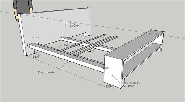 Diy pallet bed frame at no cost 101 pallets for Pallet king bed frame