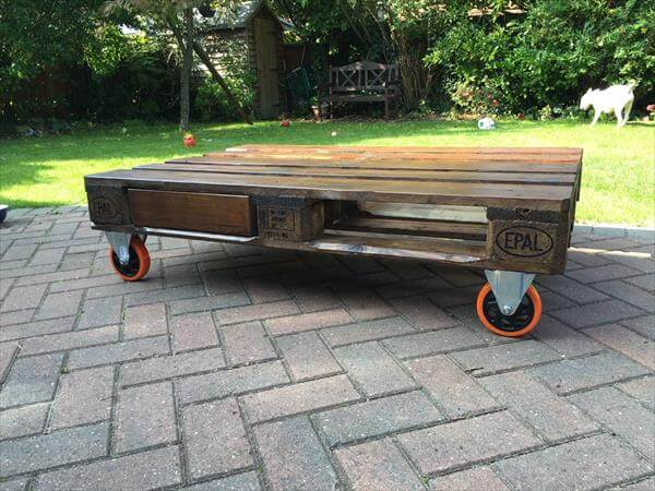 Pallet coffee table tv stand with casters 101 pallets for Pallet wall on wheels